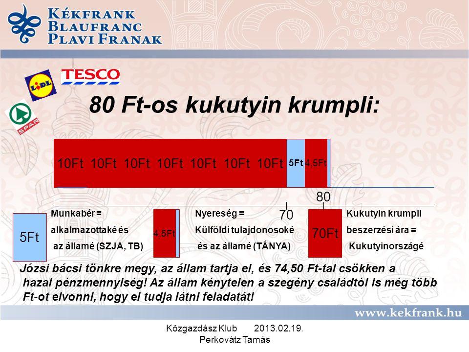 Közgazdász Klub 2013.02.19.Perkovátz Tamás Mi a szomorú valóság ma hazánkban.