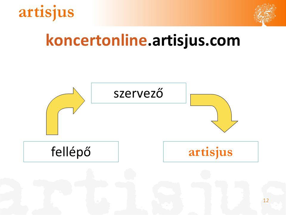 koncertonline.artisjus.com 12 fellépő szervező artisjus