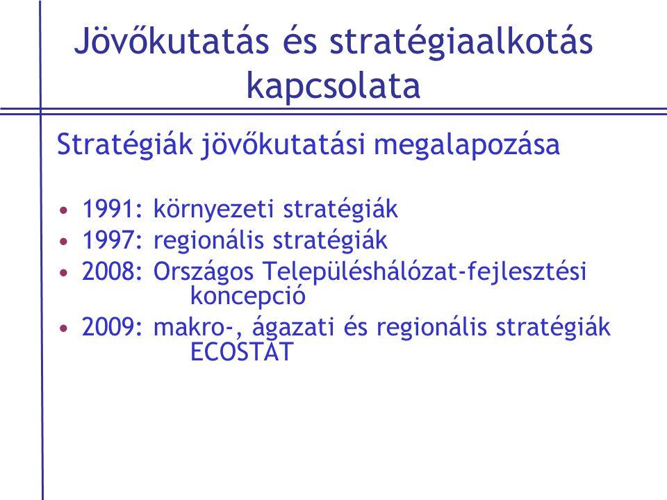 Jövőkutatás és stratégiaalkotás kapcsolata Stratégiák jövőkutatási megalapozása •1991: környezeti stratégiák •1997: regionális stratégiák •2008: Orszá