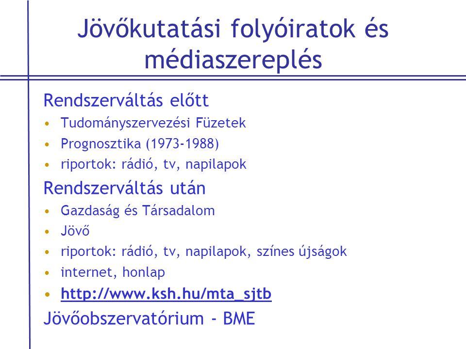 Jövőkutatási folyóiratok és médiaszereplés Rendszerváltás előtt •Tudományszervezési Füzetek •Prognosztika (1973-1988) •riportok: rádió, tv, napilapok