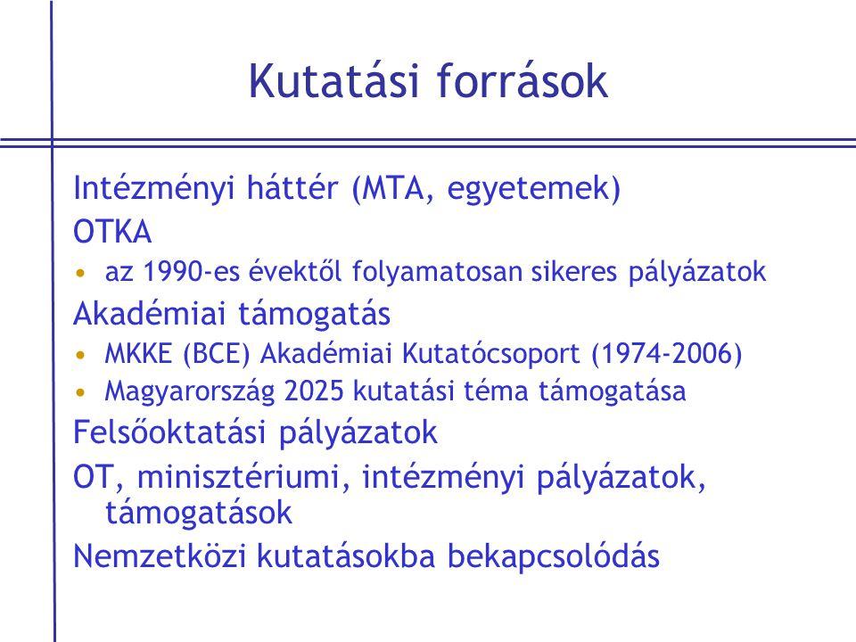 Kutatási források Intézményi háttér (MTA, egyetemek) OTKA •az 1990-es évektől folyamatosan sikeres pályázatok Akadémiai támogatás •MKKE (BCE) Akadémia