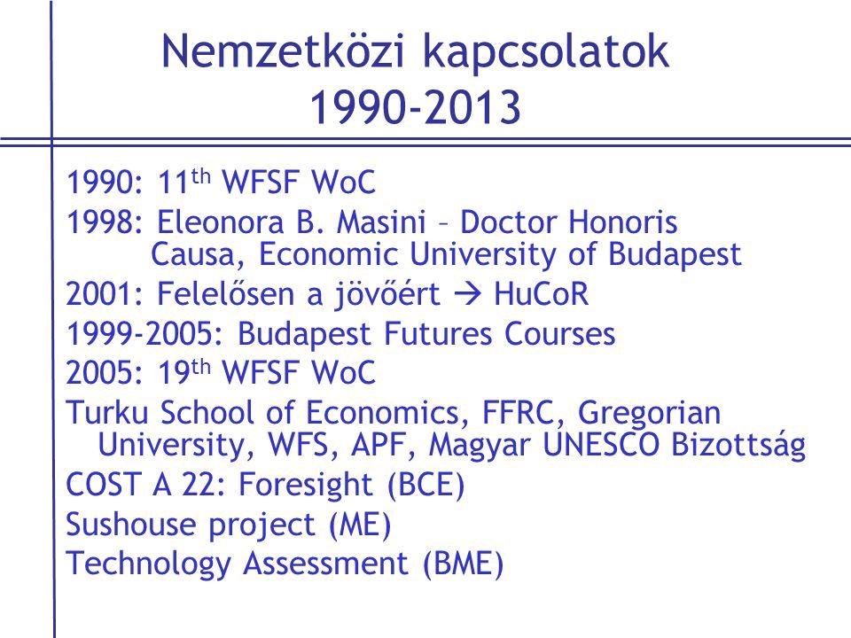 Nemzetközi kapcsolatok 1990-2013 1990: 11 th WFSF WoC 1998: Eleonora B. Masini – Doctor Honoris Causa, Economic University of Budapest 2001: Felelősen