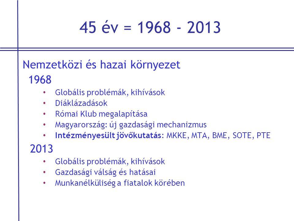 45 év = 1968 - 2013 Nemzetközi és hazai környezet 1968 • Globális problémák, kihívások • Diáklázadások • Római Klub megalapítása • Magyarország: új ga