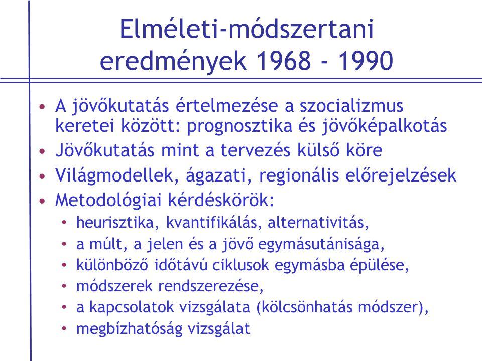 Elméleti-módszertani eredmények 1990 - 2013 •Globalizáció és aktorok •Jövőkutatási irányzatok és paradigmák •Jövőorientáltság •Lehetőségek és várakozások •Komplexitás, participativitás és interaktivitás •Instabilitás kezelése: kaotikus viselkedés és evolúciós fejlődés, tér-idő új szemléletben •Gyenge jelek és szabadkártyák •Szcenárióépítés •Forecasting és a foresight