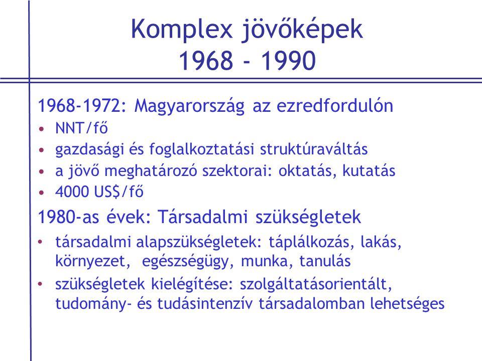 Komplex jövőképek 1990 - 2013 1997-2000: Magyarország holnap után •szakértői előrejelzések társadalmi értékelése •egyetlen elfogadható a 8 változat között •információ, tudás, környezettudatosság 2007-2010: Magyarország 2025 •szakértői és nem-szakértői remények és félelmek •a tudás jelentősége és elsajátíthatósága •a jövőért mindenkinek tenni kell!