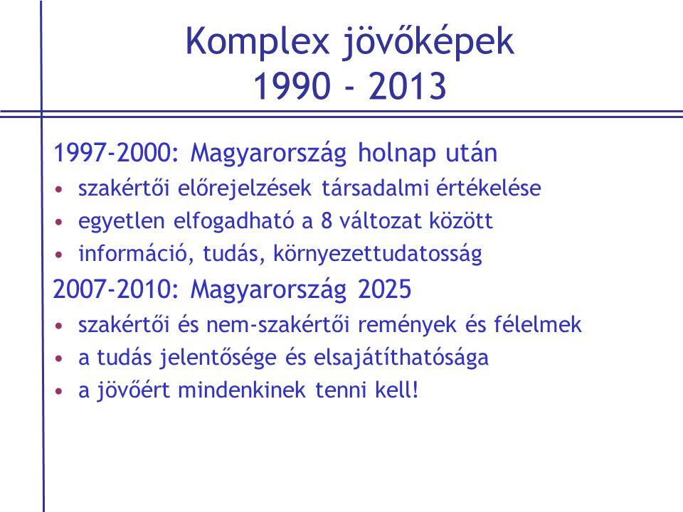 Komplex jövőképek 1990 - 2013 1997-2000: Magyarország holnap után •szakértői előrejelzések társadalmi értékelése •egyetlen elfogadható a 8 változat kö