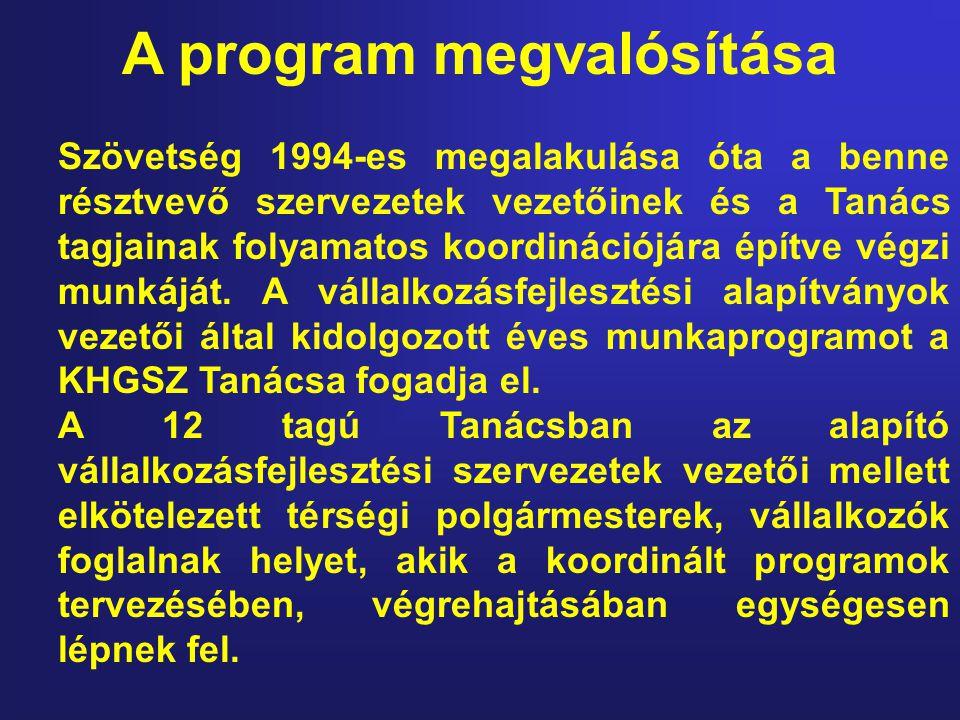 A program megvalósítása Szövetség 1994-es megalakulása óta a benne résztvevő szervezetek vezetőinek és a Tanács tagjainak folyamatos koordinációjára építve végzi munkáját.