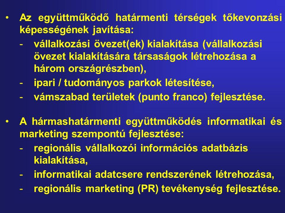 •Az együttműködő határmenti térségek tőkevonzási képességének javítása: -vállalkozási övezet(ek) kialakítása (vállalkozási övezet kialakítására társaságok létrehozása a három országrészben), -ipari / tudományos parkok létesítése, -vámszabad területek (punto franco) fejlesztése.
