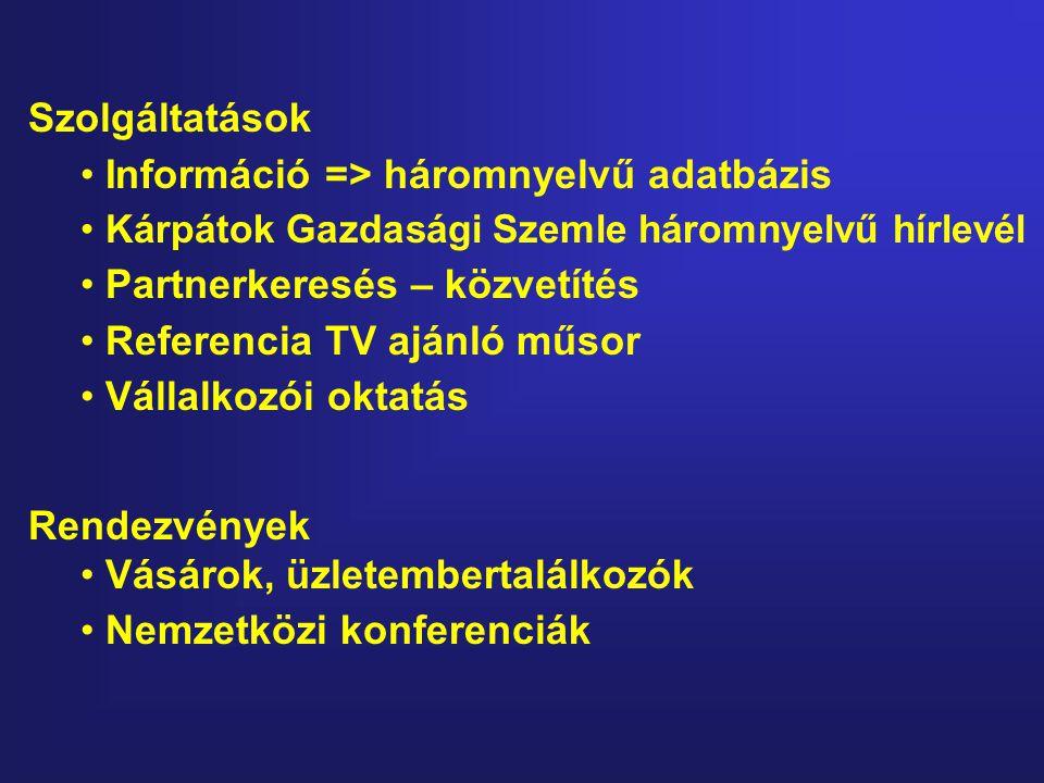 Szolgáltatások • Információ => háromnyelvű adatbázis • Kárpátok Gazdasági Szemle háromnyelvű hírlevél • Partnerkeresés – közvetítés • Referencia TV ajánló műsor • Vállalkozói oktatás Rendezvények • Vásárok, üzletembertalálkozók • Nemzetközi konferenciák
