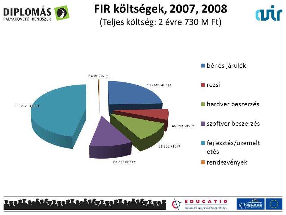FIR költségek, 2007, 2008 (Teljes költség: 2 évre 730 M Ft)