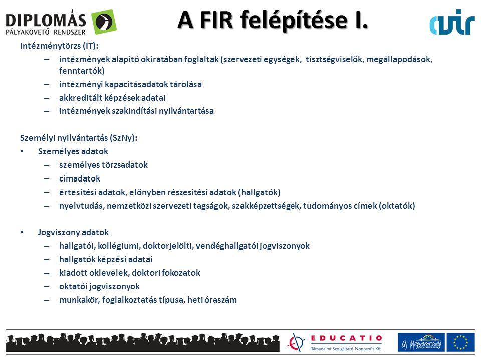 A FIR felépítése I. Intézménytörzs (IT): – intézmények alapító okiratában foglaltak (szervezeti egységek, tisztségviselők, megállapodások, fenntartók)