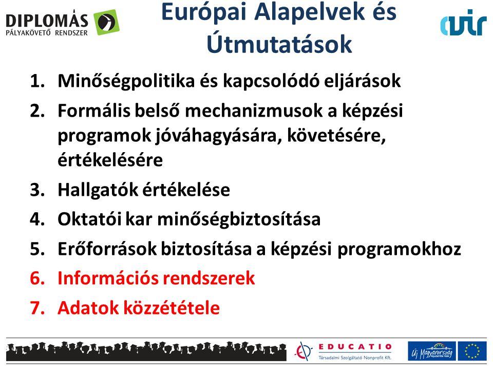 1.Minőségpolitika és kapcsolódó eljárások 2.Formális belső mechanizmusok a képzési programok jóváhagyására, követésére, értékelésére 3.Hallgatók értékelése 4.Oktatói kar minőségbiztosítása 5.Erőforrások biztosítása a képzési programokhoz 6.Információs rendszerek 7.Adatok közzététele Európai Alapelvek és Útmutatások