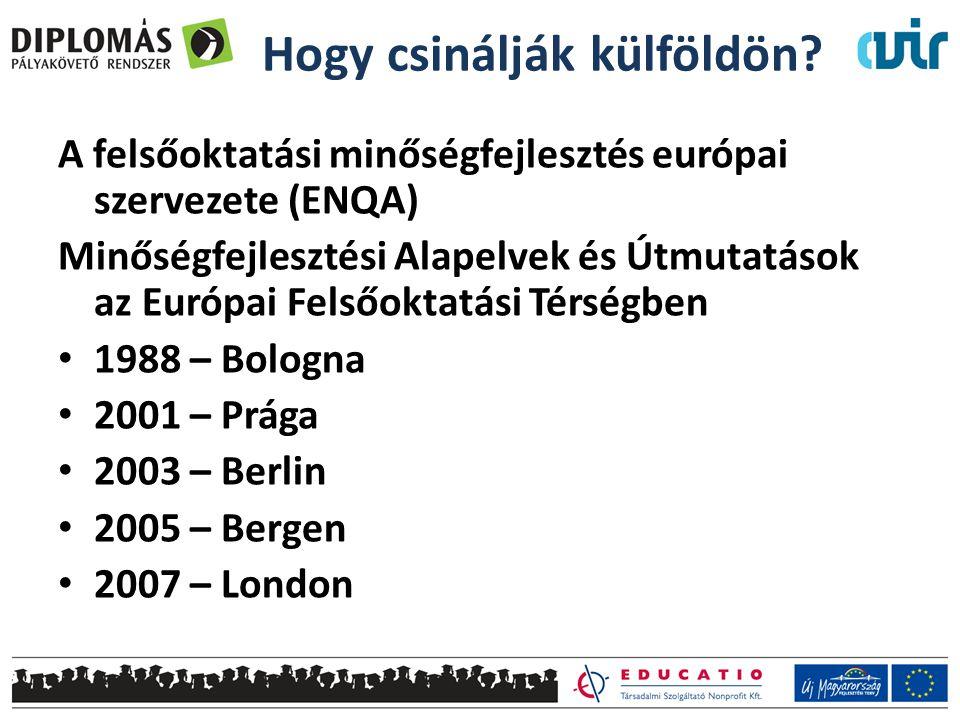 A felsőoktatási minőségfejlesztés európai szervezete (ENQA) Minőségfejlesztési Alapelvek és Útmutatások az Európai Felsőoktatási Térségben • 1988 – Bologna • 2001 – Prága • 2003 – Berlin • 2005 – Bergen • 2007 – London Hogy csinálják külföldön