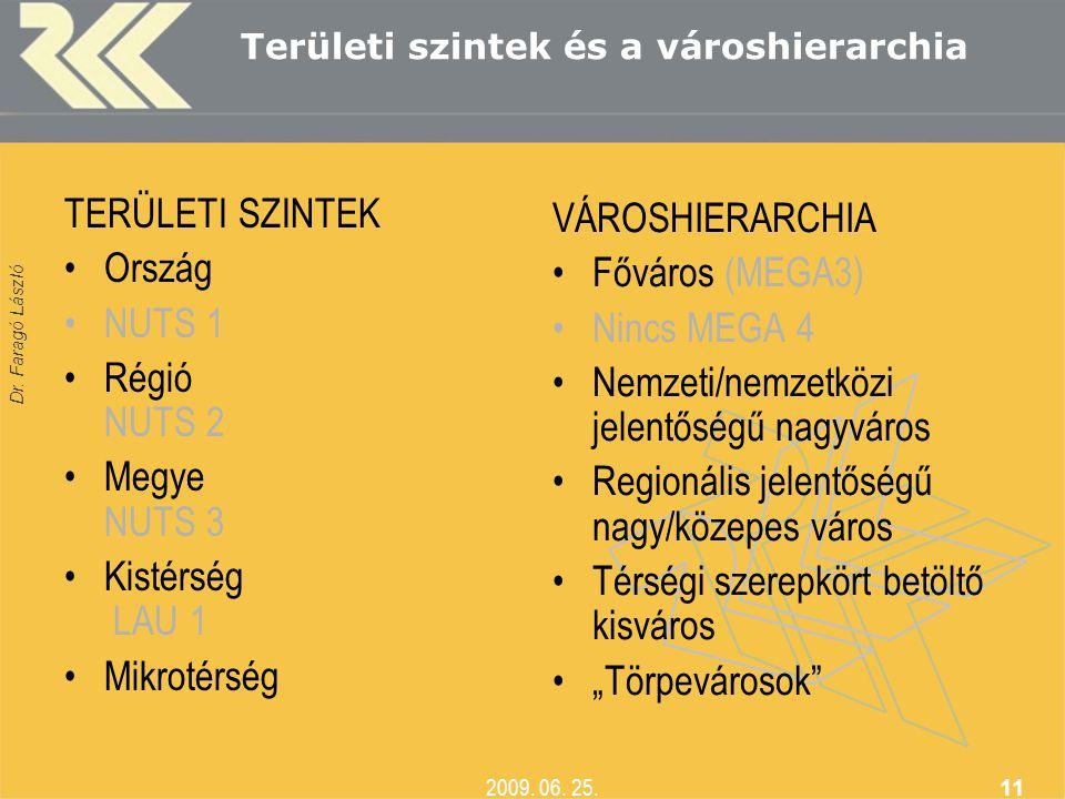 Dr. Faragó László 2009. 06. 25. 11 Területi szintek és a városhierarchia TERÜLETI SZINTEK •Ország •NUTS 1 •Régió NUTS 2 •Megye NUTS 3 •Kistérség LAU 1