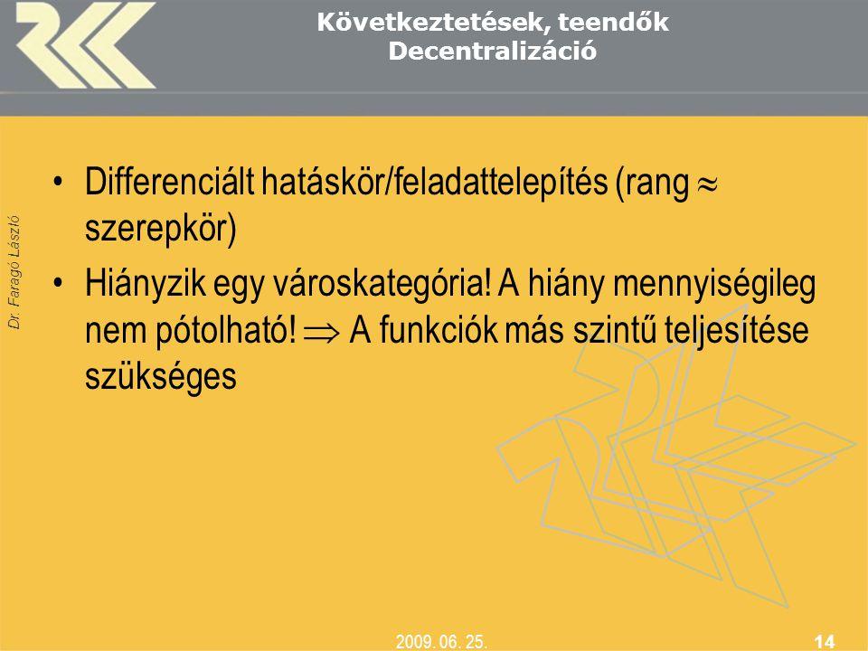 Dr. Faragó László 2009. 06. 25. 14 Következtetések, teendők Decentralizáció •Differenciált hatáskör/feladattelepítés (rang  szerepkör) •Hiányzik egy
