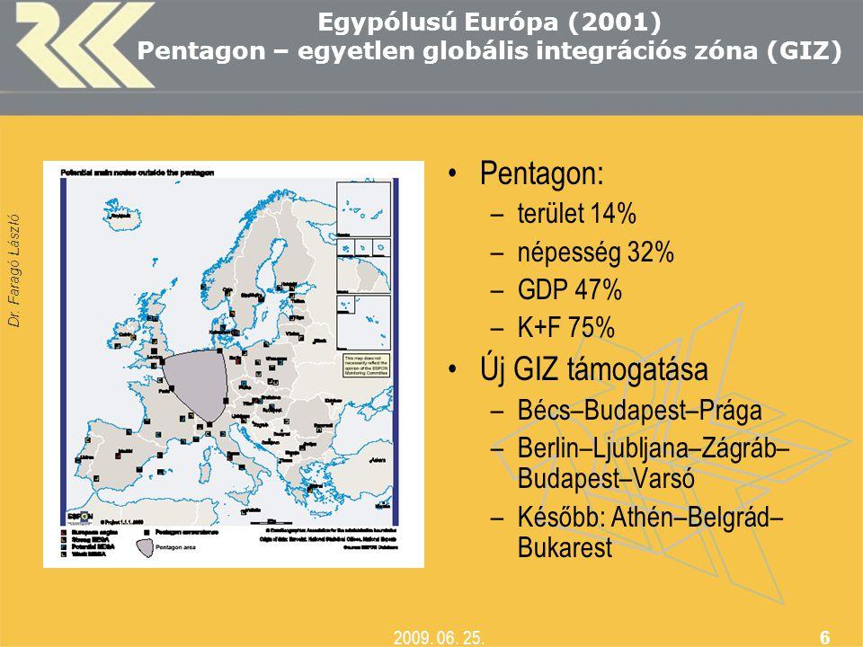 Dr. Faragó László 2009. 06. 25. 6 Egypólusú Európa (2001) Pentagon – egyetlen globális integrációs zóna (GIZ) •Pentagon: –terület 14% –népesség 32% –G