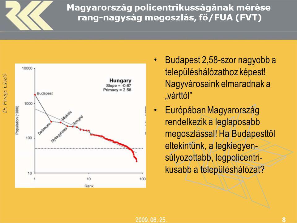 Dr. Faragó László 2009. 06. 25. 8 Magyarország policentrikusságának mérése rang-nagyság megoszlás, fő/FUA (FVT) •Budapest 2,58-szor nagyobb a települé
