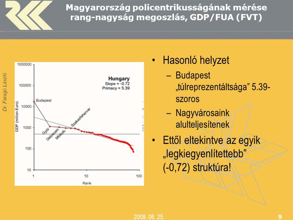 """Dr. Faragó László 2009. 06. 25. 9 Magyarország policentrikusságának mérése rang-nagyság megoszlás, GDP/FUA (FVT) •Hasonló helyzet –Budapest """"túlreprez"""