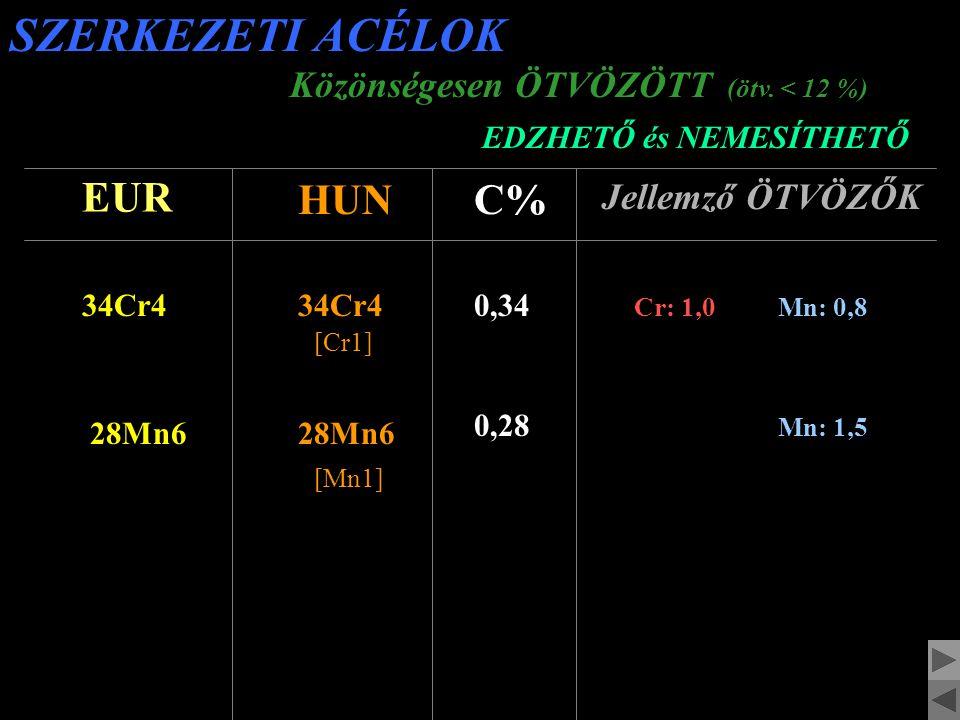 Ö N T V É N Y E K ACÉL-öntvények EUR HUNC% Jellemző ÖTVÖZŐK G9Ni14 0,06 Ni: 3,6Mn: 0,7 Si: 0,3 Rm = min.500 MPa