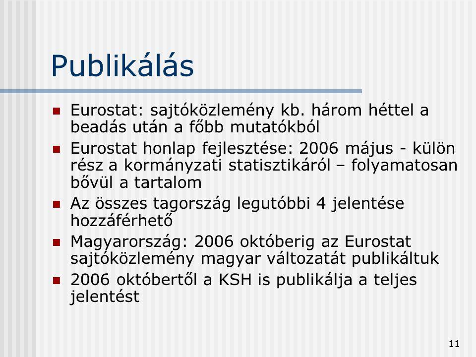 11 Publikálás  Eurostat: sajtóközlemény kb. három héttel a beadás után a főbb mutatókból  Eurostat honlap fejlesztése: 2006 május - külön rész a kor