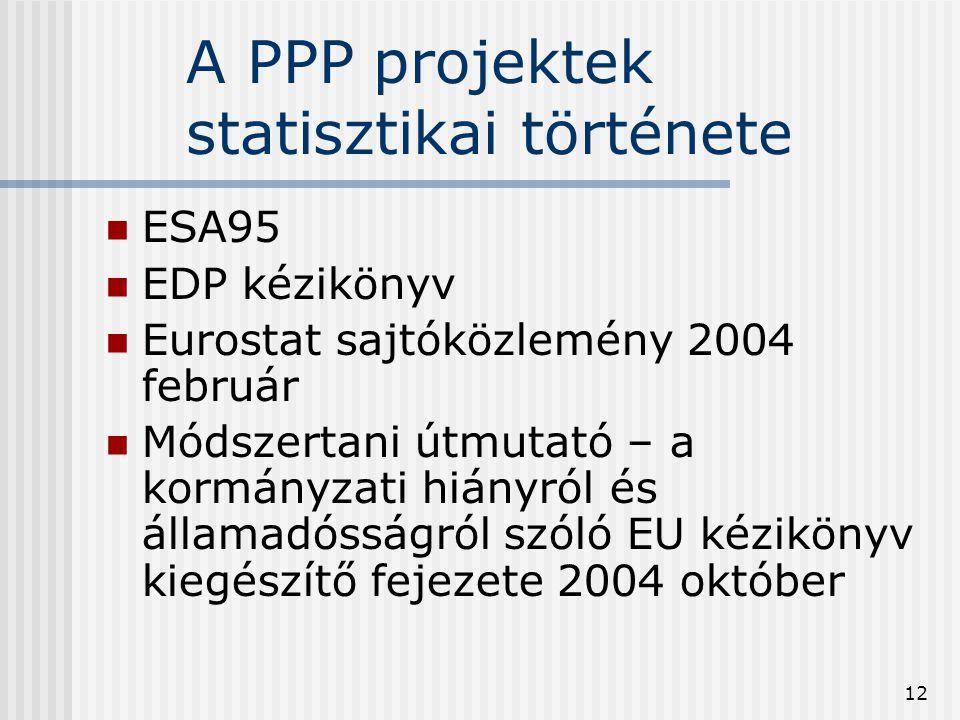12 A PPP projektek statisztikai története  ESA95  EDP kézikönyv  Eurostat sajtóközlemény 2004 február  Módszertani útmutató – a kormányzati hiányr