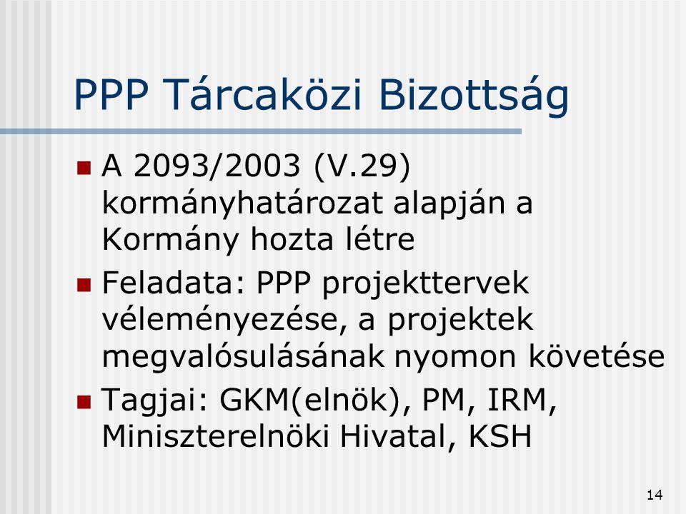 14 PPP Tárcaközi Bizottság  A 2093/2003 (V.29) kormányhatározat alapján a Kormány hozta létre  Feladata: PPP projekttervek véleményezése, a projekte