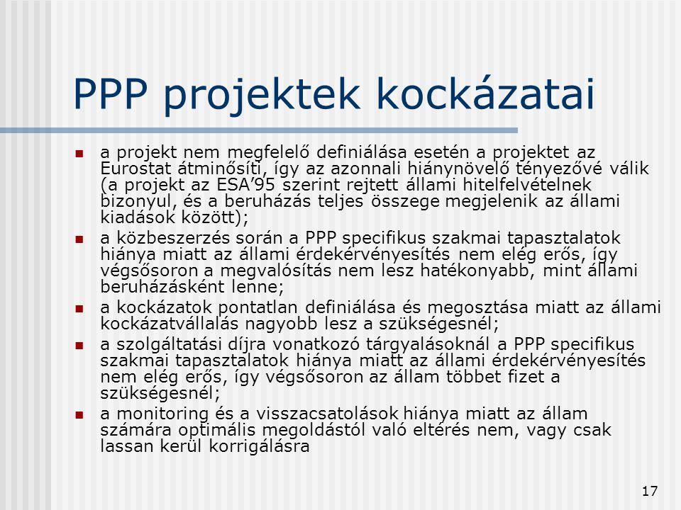 17 PPP projektek kockázatai  a projekt nem megfelelő definiálása esetén a projektet az Eurostat átminősíti, így az azonnali hiánynövelő tényezővé vál