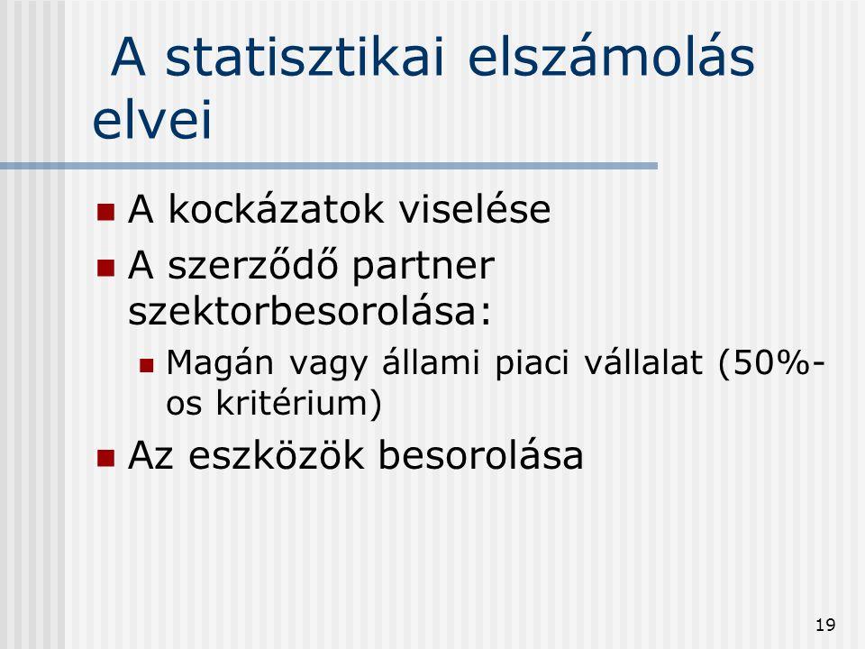 19 A statisztikai elszámolás elvei  A kockázatok viselése  A szerződő partner szektorbesorolása:  Magán vagy állami piaci vállalat (50%- os kritéri