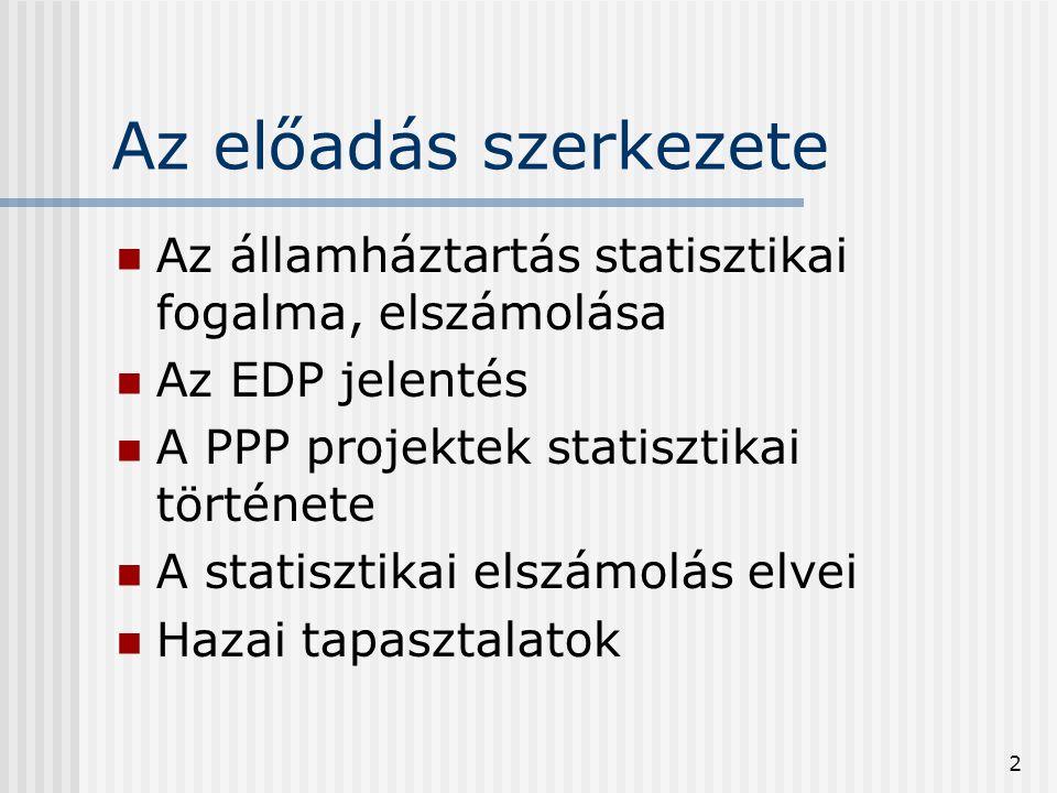 2 Az előadás szerkezete  Az államháztartás statisztikai fogalma, elszámolása  Az EDP jelentés  A PPP projektek statisztikai története  A statiszti