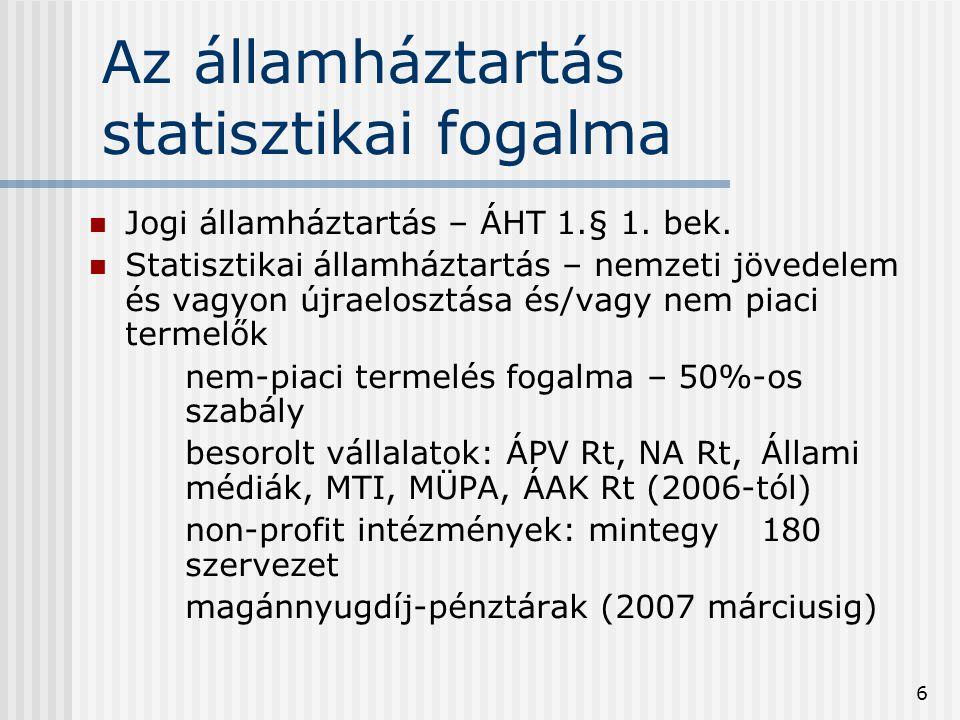 6 Az államháztartás statisztikai fogalma  Jogi államháztartás – ÁHT 1.§ 1. bek.  Statisztikai államháztartás – nemzeti jövedelem és vagyon újraelosz
