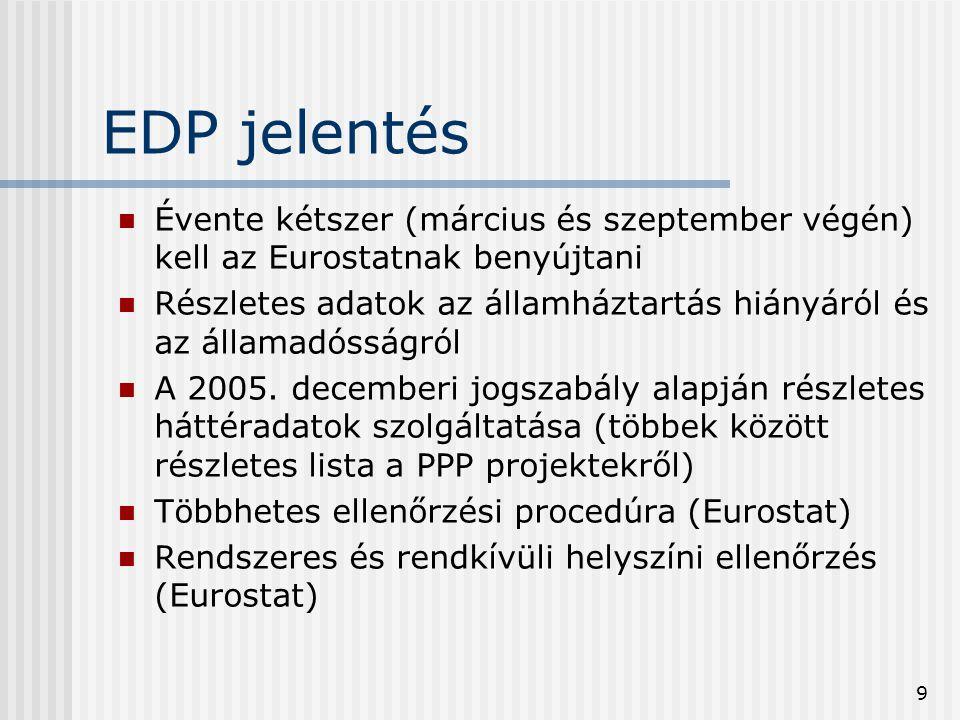 9 EDP jelentés  Évente kétszer (március és szeptember végén) kell az Eurostatnak benyújtani  Részletes adatok az államháztartás hiányáról és az álla