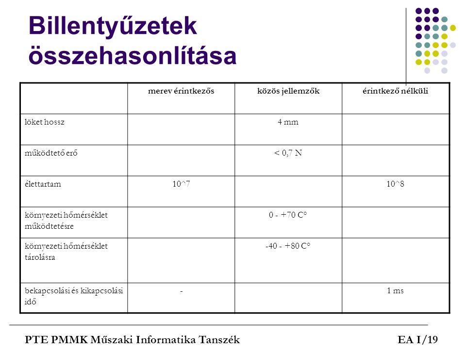 Billentyűzetek összehasonlítása merev érintkezősközös jellemzőkérintkező nélküli löket hossz4 mm működtető erő< 0,7 N élettartam10^710^8 környezeti hő