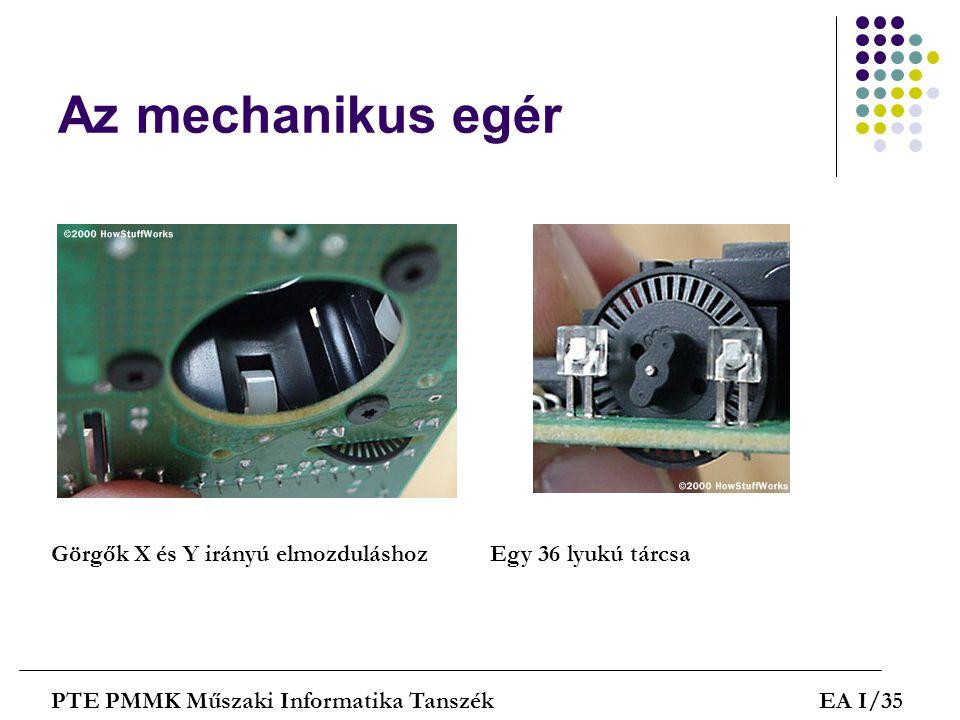 Az mechanikus egér PTE PMMK Műszaki Informatika TanszékEA I/35 Görgők X és Y irányú elmozduláshozEgy 36 lyukú tárcsa