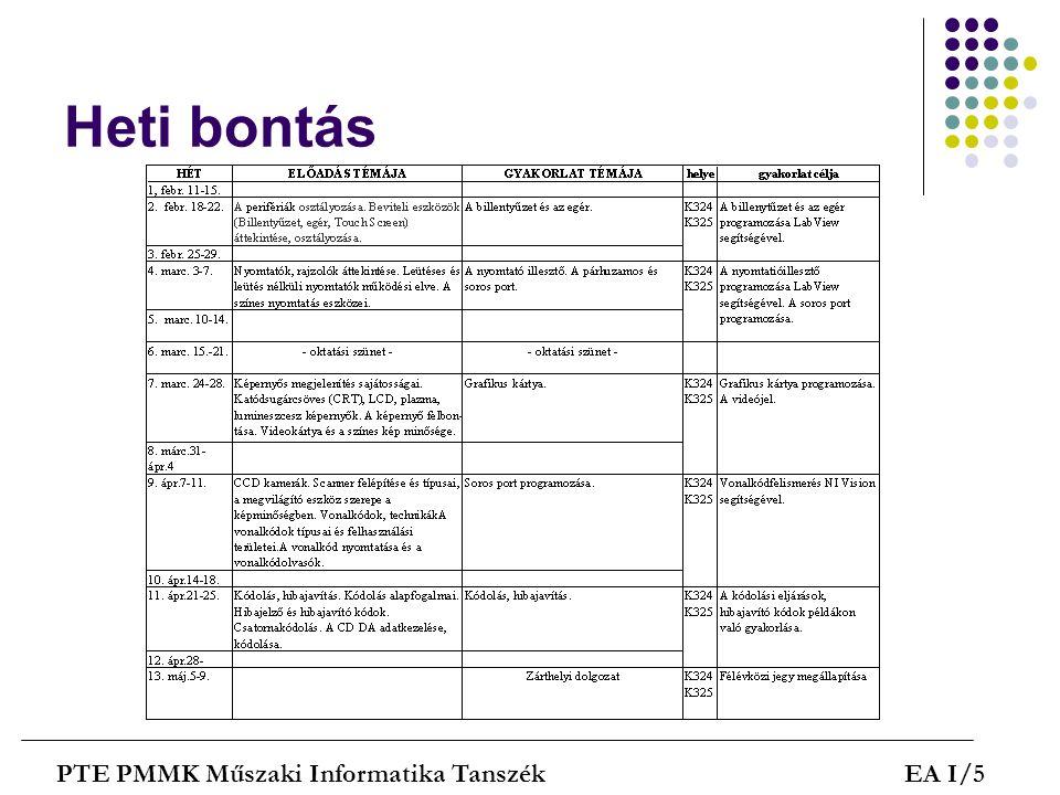 Fejlődéskonvergencia PTE PMMK Műszaki Informatika TanszékEA I/6