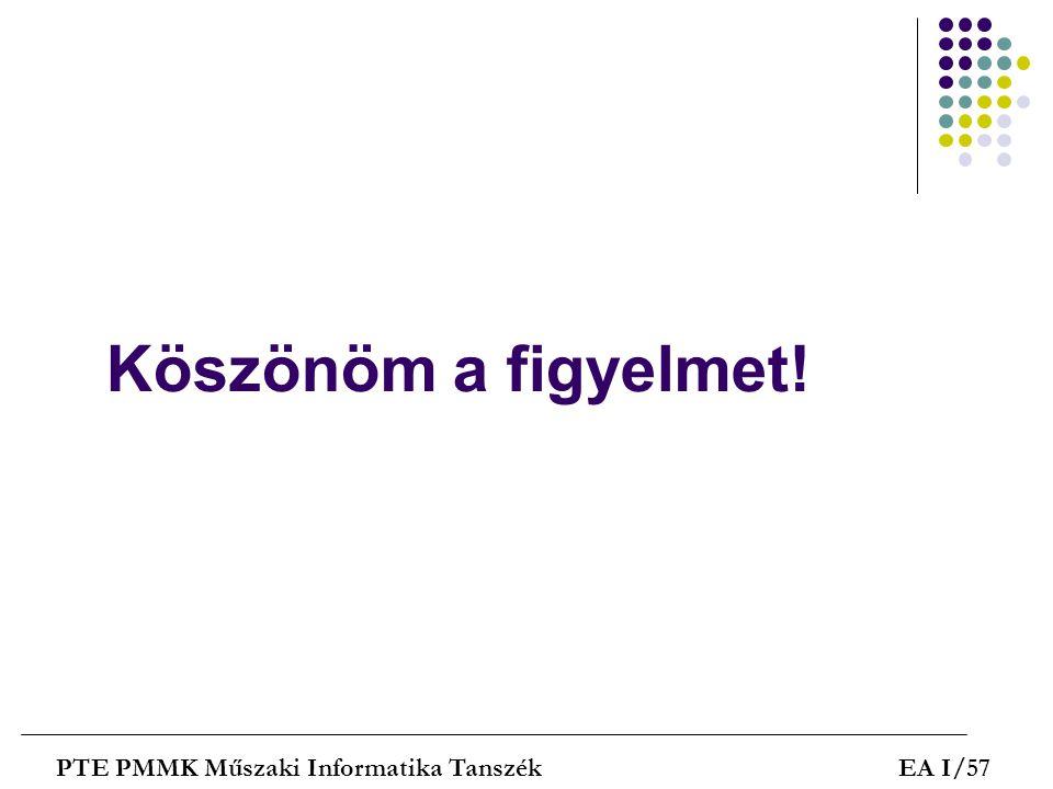 Köszönöm a figyelmet! PTE PMMK Műszaki Informatika TanszékEA I/57