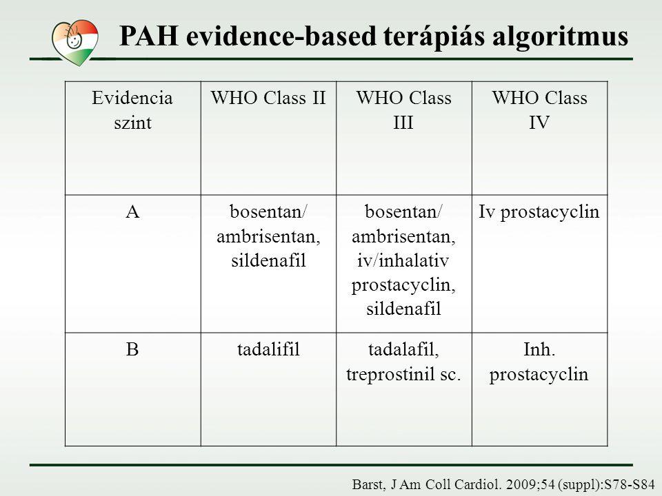 Evidencia szint WHO Class IIWHO Class III WHO Class IV Abosentan/ ambrisentan, sildenafil bosentan/ ambrisentan, iv/inhalativ prostacyclin, sildenafil