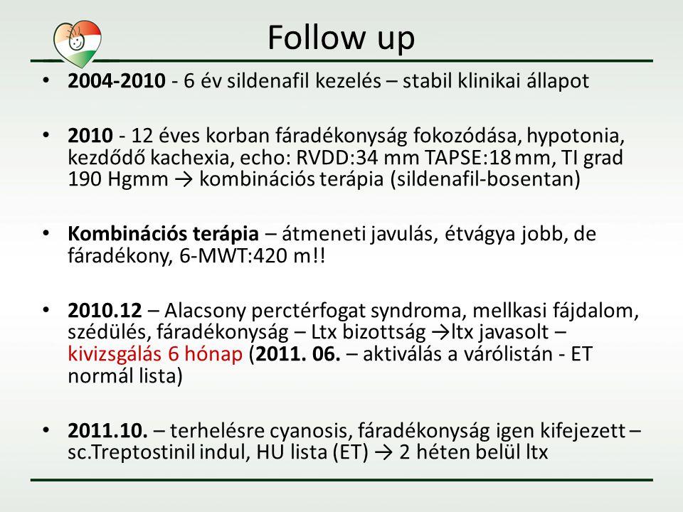Follow up • 2004-2010 - 6 év sildenafil kezelés – stabil klinikai állapot • 2010 - 12 éves korban fáradékonyság fokozódása, hypotonia, kezdődő kachexi