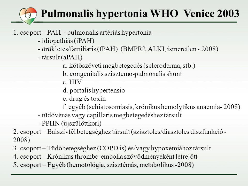 Pulmonalis hypertonia WHO Venice 2003 1. csoport – PAH – pulmonalis artériás hypertonia - idiopathiás (iPAH) - örökletes/familiaris (fPAH) (BMPR2,ALKI
