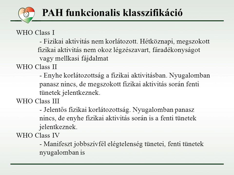 PAH funkcionalis klasszifikáció WHO Class I - Fizikai aktivitás nem korlátozott. Hétköznapi, megszokott fizikai aktivitás nem okoz légzészavart, fárad