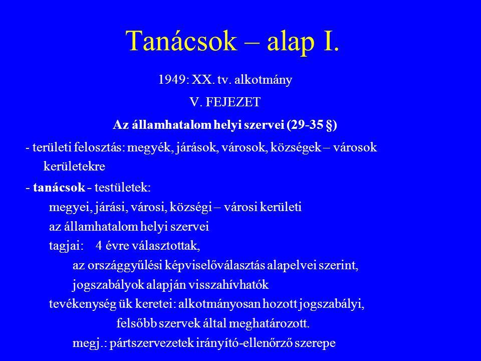 Tanácsok – alap III.1971: I. tv.