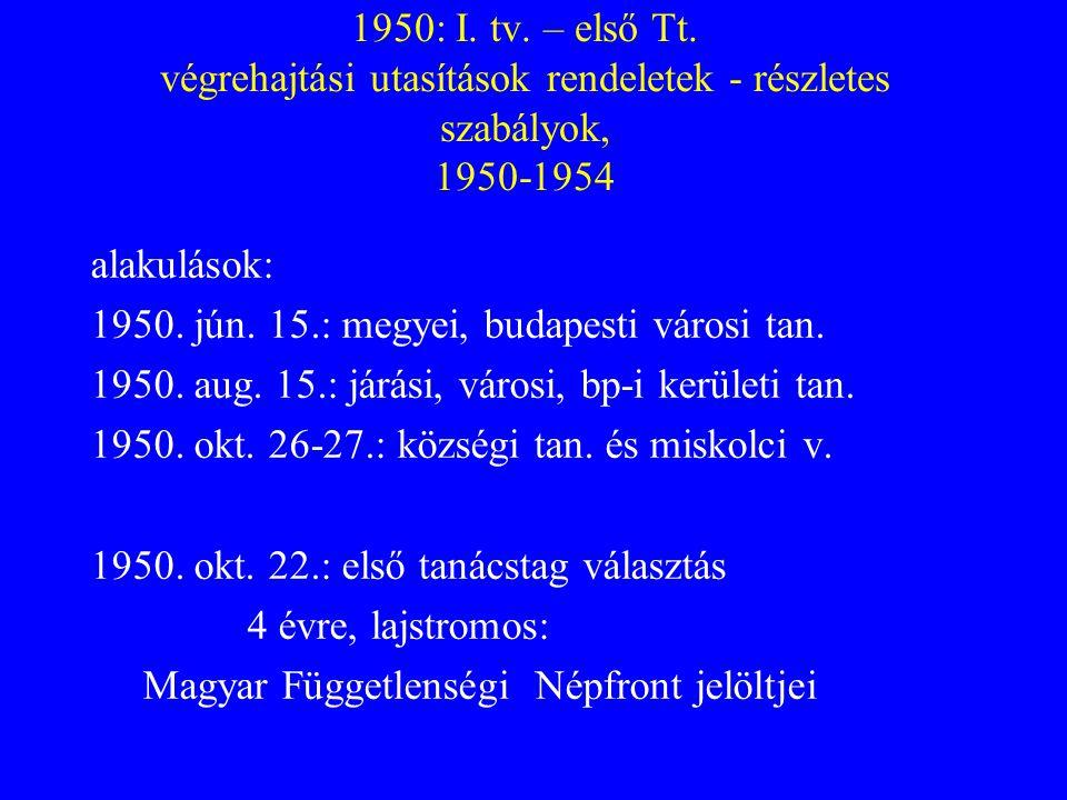 1950: I. tv. – első Tt. végrehajtási utasítások rendeletek - részletes szabályok, 1950-1954 alakulások: 1950. jún. 15.: megyei, budapesti városi tan.