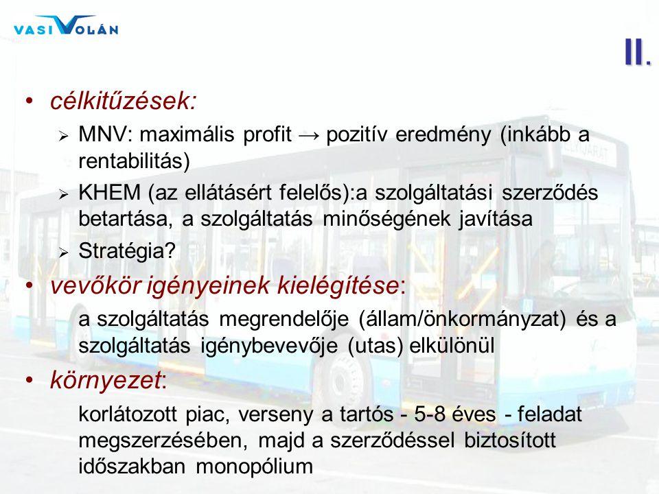 II. •célkitűzések:  MNV: maximális profit → pozitív eredmény (inkább a rentabilitás)  KHEM (az ellátásért felelős):a szolgáltatási szerződés betartá