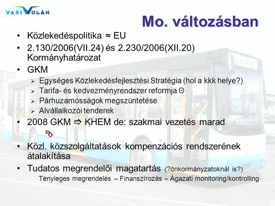 Mo. változásban •Közlekedéspolitika ≈ EU •2.130/2006(VII.24) és 2.230/2006(XII.20) Kormányhatározat •GKM  Egységes Közlekedésfejlesztési Stratégia (h