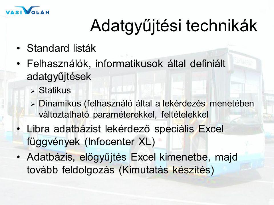 Adatgyűjtési technikák •Standard listák •Felhasználók, informatikusok által definiált adatgyűjtések  Statikus  Dinamikus (felhasználó által a lekérdezés menetében változtatható paraméterekkel, feltételekkel •Libra adatbázist lekérdező speciális Excel függvények (Infocenter XL) •Adatbázis, előgyűjtés Excel kimenetbe, majd tovább feldolgozás (Kimutatás készítés)