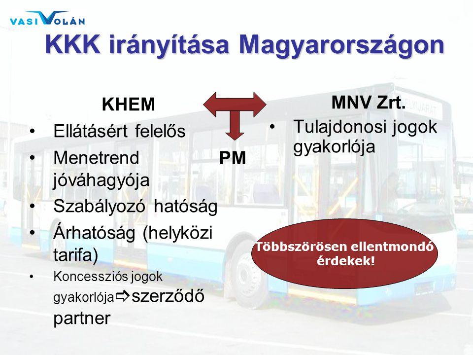 KKK irányítása Magyarországon KHEM •Ellátásért felelős •Menetrend jóváhagyója •Szabályozó hatóság •Árhatóság (helyközi tarifa) •Koncessziós jogok gyakorlója  szerződő partner MNV Zrt.