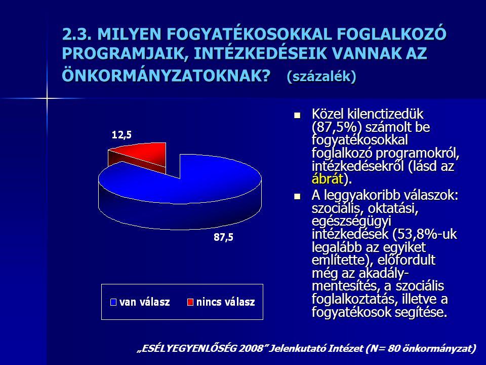2.3. MILYEN FOGYATÉKOSOKKAL FOGLALKOZÓ PROGRAMJAIK, INTÉZKEDÉSEIK VANNAK AZ ÖNKORMÁNYZATOKNAK? (százalék)  Közel kilenctizedük (87,5%) számolt be fog