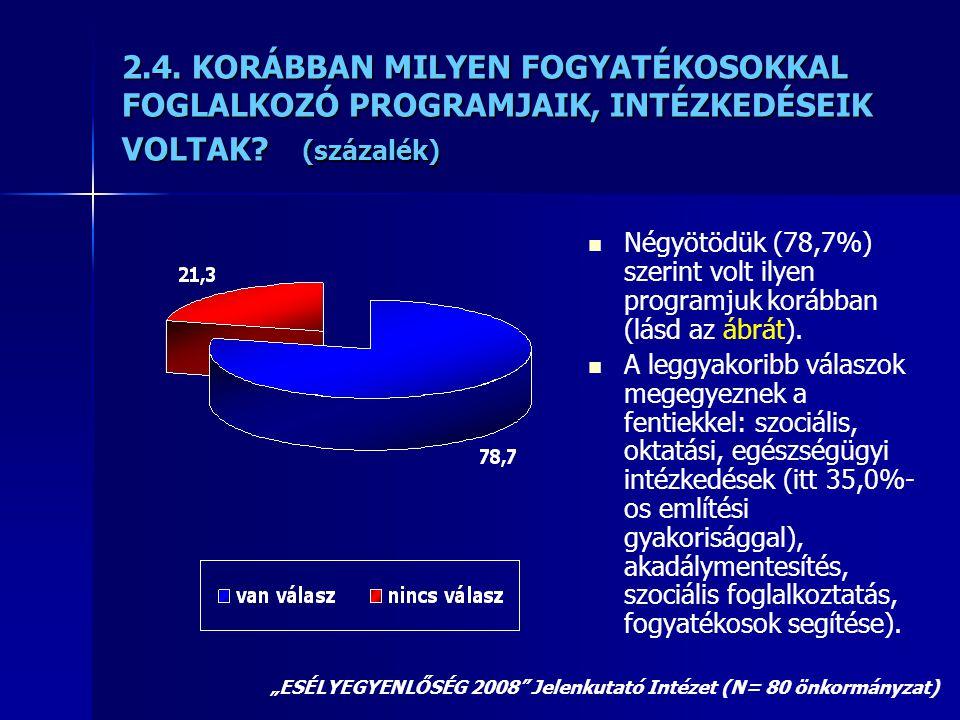 2.4. KORÁBBAN MILYEN FOGYATÉKOSOKKAL FOGLALKOZÓ PROGRAMJAIK, INTÉZKEDÉSEIK VOLTAK? (százalék)   Négyötödük (78,7%) szerint volt ilyen programjuk kor