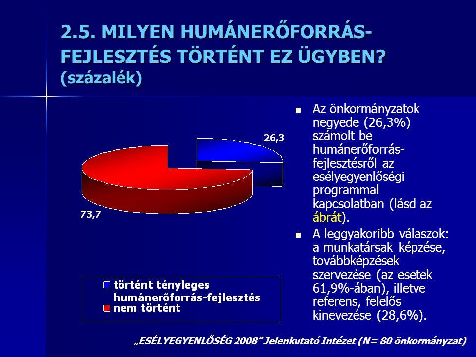 2.5. MILYEN HUMÁNERŐFORRÁS- FEJLESZTÉS TÖRTÉNT EZ ÜGYBEN? (százalék)   Az önkormányzatok negyede (26,3%) számolt be humánerőforrás- fejlesztésről az
