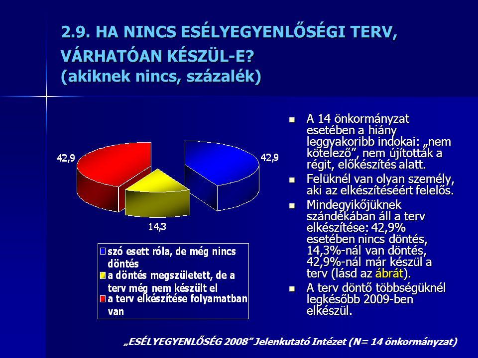 """2.9. HA NINCS ESÉLYEGYENLŐSÉGI TERV, VÁRHATÓAN KÉSZÜL-E? (akiknek nincs, százalék)  A 14 önkormányzat esetében a hiány leggyakoribb indokai: """"nem köt"""