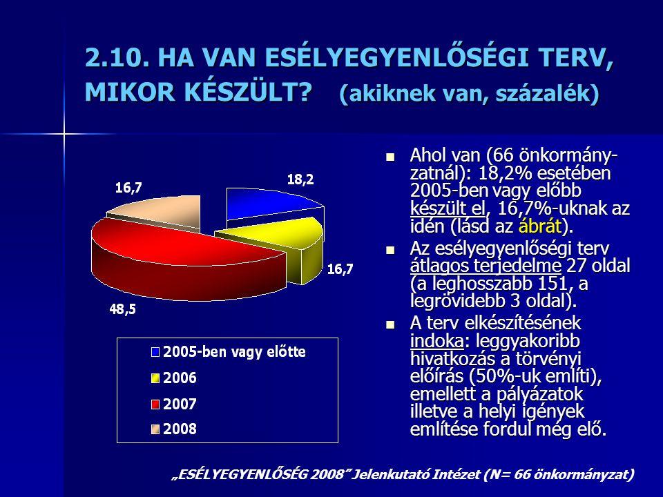 2.10. HA VAN ESÉLYEGYENLŐSÉGI TERV, MIKOR KÉSZÜLT? (akiknek van, százalék)  Ahol van (66 önkormány- zatnál): 18,2% esetében 2005-ben vagy előbb készü